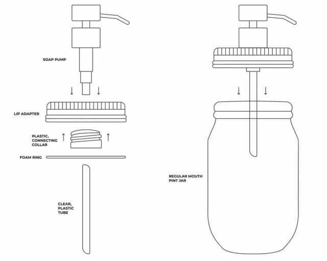 How to assemble a Mason Jar Lifestyle soap pump dispenser lid kit